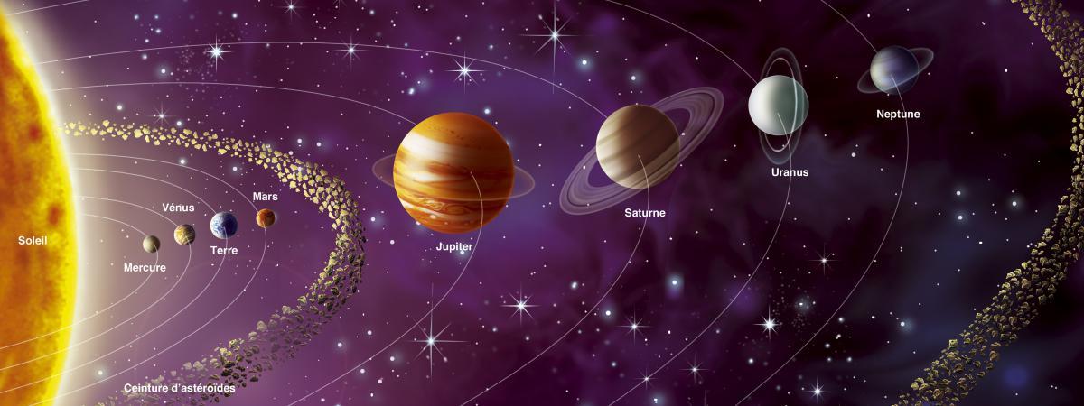 La terre dans le syst me solaire sylvain gr goire - Systeme solaire nice ...
